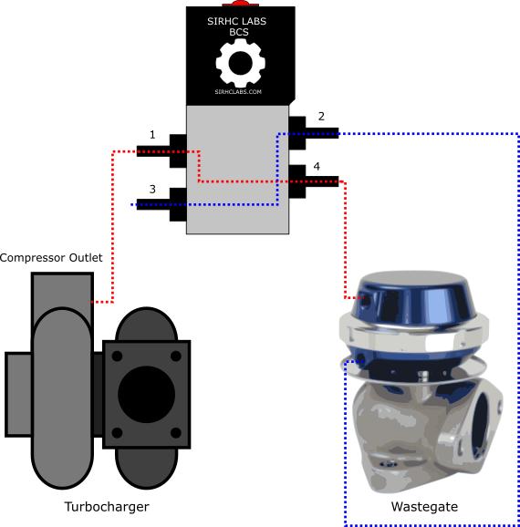 4-port Boost Control Solenoid  Bcs