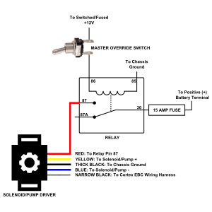 Solenoid Pump Driver Wiring Diagram Product Page X