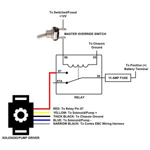 3 port boost control solenoid bcs sirhc labs. Black Bedroom Furniture Sets. Home Design Ideas